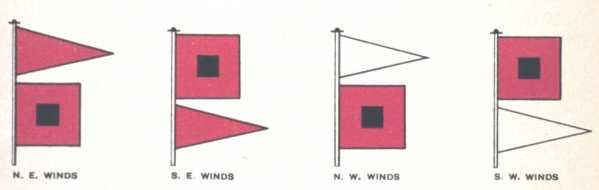 [wind direction flags]